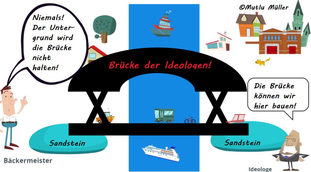 Ideologen Brücke